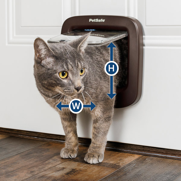 Find the right fit for your pets.