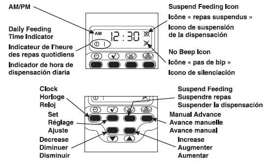petsafe 2 meal feeder instruction manual